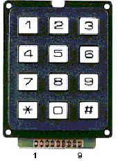 Keypad2 for LCD02